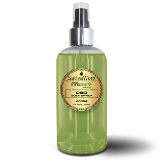CBD Mist Plus+ Body Spray 250ml CBD Mist Plus+ is apotent antioxidant which may sooth minor joint aches and pains. Ingredients:CBD,100% CP OrganicCannabis Sativa Seed Oil