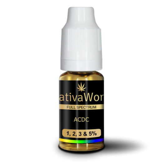 10ml Banana Kush Terpenes Infused CBD E-Liquid This sweet tropical indica-dominant blend gives a relaxed, uplifted and creative focus. Banana Kush crosses Skunk Haze and Ghost O.G. The fresh banana taste will help increase happiness better sleep, creativity, talkativeness, and calm attention.
